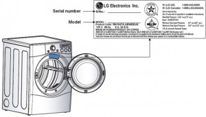 Gas dryer recall